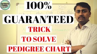 100% Guaranteed Trick to solve Pedigree Chart