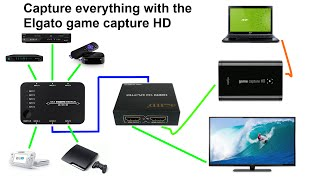 getlinkyoutube.com-How to record Capture DVR Live TV NETFLIX AMAZON VIDEO GAMES ANYTHING in 1080p