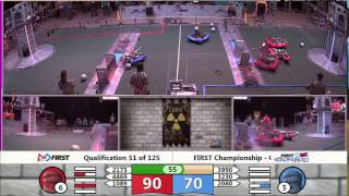 getlinkyoutube.com-QM51   FIRST Championship   Curie Subdivision