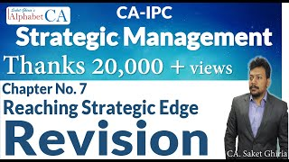 Chapter 7 Strategic Management Revision