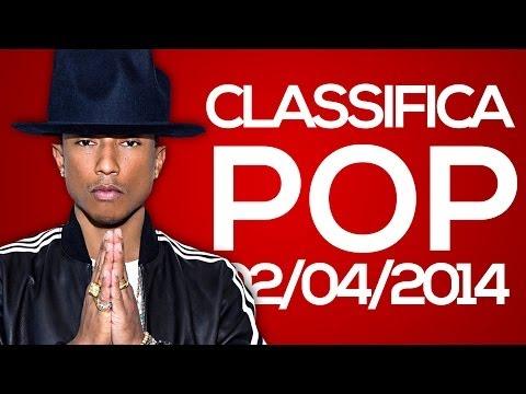 Classifica Musica POP 2 Aprile 2014