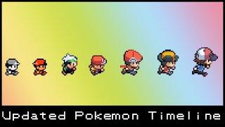 getlinkyoutube.com-Pokemon Timeline *REDONE* (Now with ORAS!)