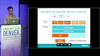 getlinkyoutube.com-Securing your Apache Hadoop cluster with Apache Sentry - Xuefu Zhang