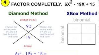 Factoring Trinomials (ax^2 + bx + c) using Diamond & XBox Method