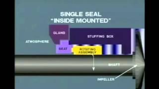 getlinkyoutube.com-Mechanical Seals