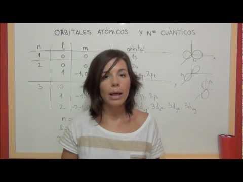 QUÍMICA Orbitales atómicos y números cuánticos