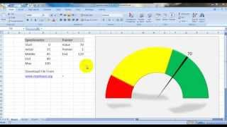 getlinkyoutube.com-Create Speedometer Chart In Excel