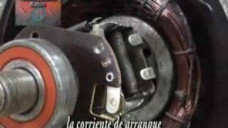 getlinkyoutube.com-motores eléctricos tecnicamentesabio