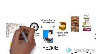 La théorie enracinée