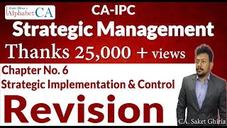 Chapter 6 Strategic Management Revision