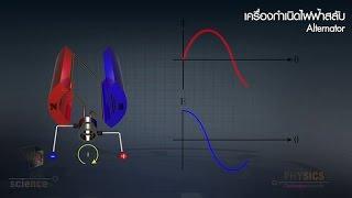 getlinkyoutube.com-มอเตอร์และเครื่องกำเนิดไฟฟ้า วิทยาศาสตร์ ม.4-6 (ฟิสิกส์)