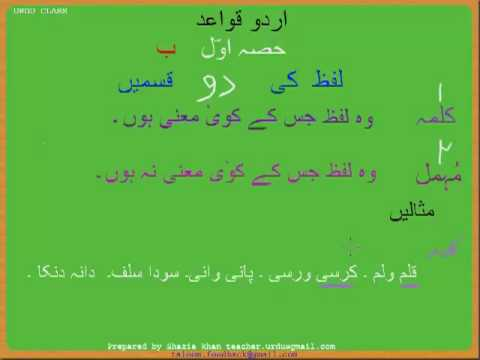 Urdu Grammar Part 1 (b) Types of Lafz