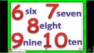 getlinkyoutube.com-ESL - English  Beginners Lesson - Numbers