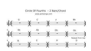 getlinkyoutube.com-Circle Of 4ths - Jam Track (2 Bars/Chord)