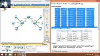 getlinkyoutube.com-3.4.1.2 Packet Tracer - Skills Integration Challenge