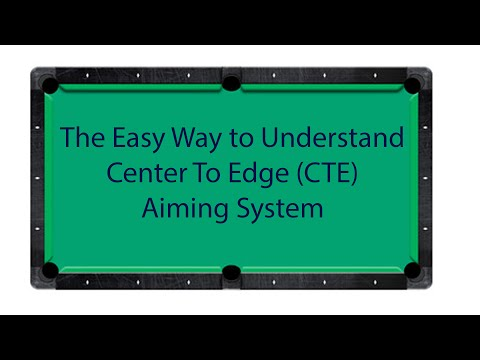 Understanding Center To Edge (CTE) Aiming System in easy way