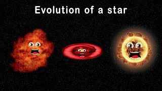 Planets Song for Kids / Solar System Song /Evolution of a Star