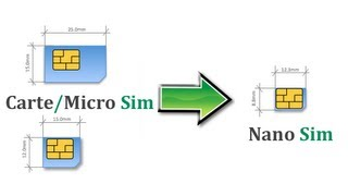 getlinkyoutube.com-Transformez une Carte SIM ou une Micro SIM en une Nano SIM [Tutoriel complet] pour iPhone 5