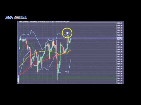 S&P Technical Analysis - July 23, 2014 - Naeem Aslam