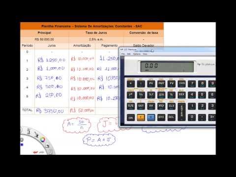 Sistemas De Amortização: Prof.Allan (Matemática Financeira)