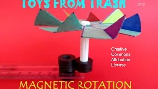 MAGNETIC ROTATION - ENGLISH - 13MB.avi