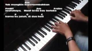 Cinta Dua Hati (afgan) PIANO Solo with Chord Lyrics