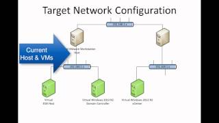 getlinkyoutube.com-Configuring Basic Networking (VMware Workstation vSphere Lab Cont'd)