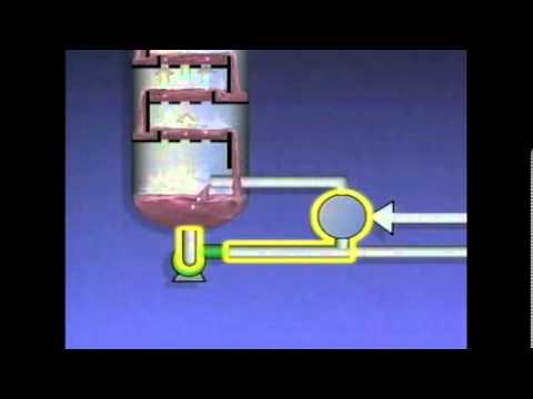Refinery Crude Oil Distillation Process Complete Full HD
