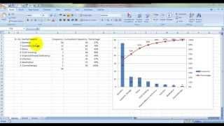 getlinkyoutube.com-Pareto Analysis Chart  In Excel Hindi