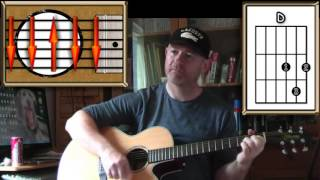 Take It Easy - The Eagles - Acoustic Guitar Lesson (Easy)