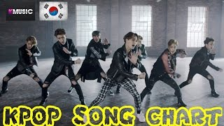 getlinkyoutube.com-TOP 50 K-POP SONGS FOR APRIL 2015 [WEEK 1]