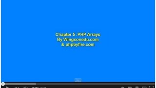 getlinkyoutube.com-Chapter 6   PHP If Else ElseIf Conditional Statement
