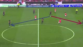 getlinkyoutube.com-The Busquets' tactical role in attacking