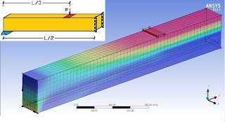 getlinkyoutube.com-ANSYS Tutorial Reinforced Concrete Beam (RC BEAM) - Static Structural
