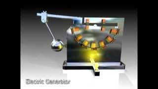 getlinkyoutube.com-World of Pendulum Power