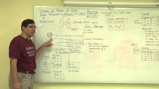 getlinkyoutube.com-Diseño de Base de Datos: conceptos fundamentales