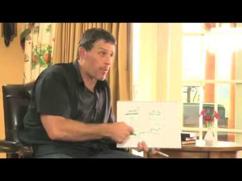 How to Take Action - Anthony Robbins