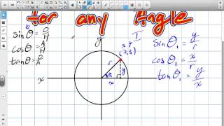 Primary Trig Ratios for Any Angle Grade 11 University Lesson 5 3 4 21 15
