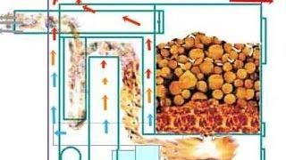 getlinkyoutube.com-Отопление производства. Самодельный пиролизный котел теплогенератор