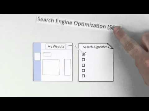Search engine optimisation (SEO) - Solihull