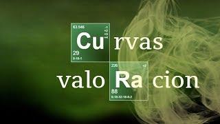 Imagen en miniatura para Curvas de valoración ácido-base