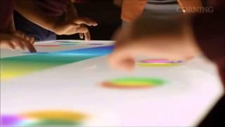 Future Classroom Technology