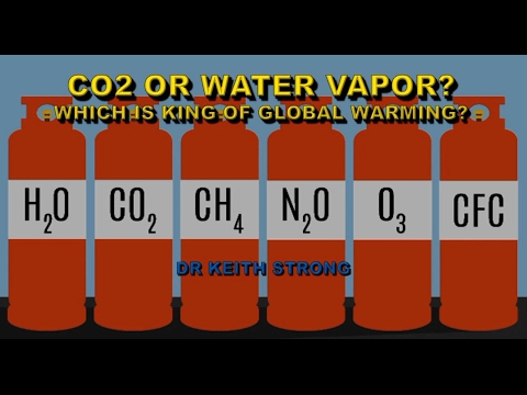 H2O OR CO2 - WHICH IS THE MOST IMPORTANT GREENHOUSE GAS?