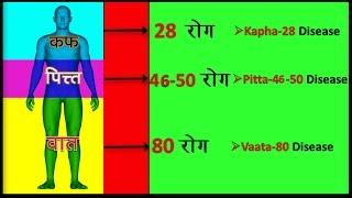 getlinkyoutube.com-वात-पित्त-कफ़ को कैसे संतुलित रखे, और पाए समस्त रोगों से छुटकारा-How to control vata pitta kapha