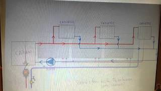 getlinkyoutube.com-Bucla Tichelmann pentru radiatoare, panouri solare, pompe de caldura