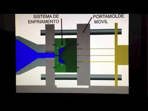 Máquina inyectora de plástico.m4v