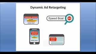 Ways to Use Ad Retargeting - Day 30