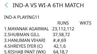 IND-A VS WI-A 6TH MATCH TRY SERIES DREAM11 TEAM AND PLAYING11 NEWS width=
