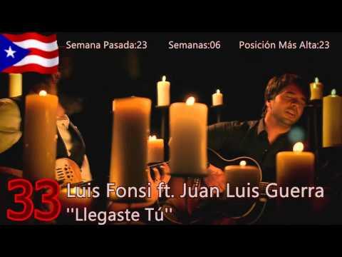 Top 50 Música Latina Solo en Español 15 de Feb