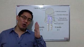 Principios básicos del funcionamiento de los focos LED